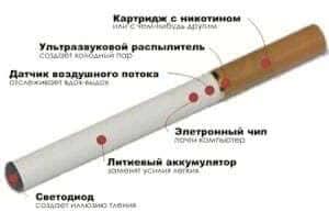 jelektronnaja-sigareta-ehealth-cigarette01