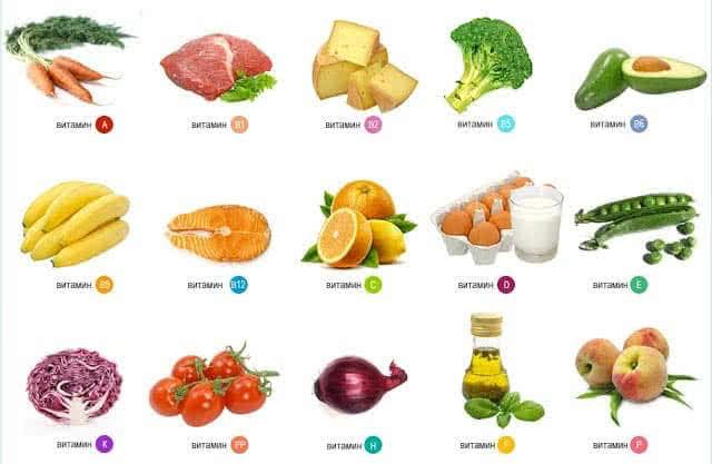 Какие витамины нужны после инсульта?